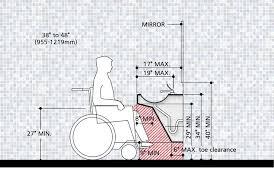 Ada Kitchen Requirements Modelismohldcom - Ada kitchen sink requirements