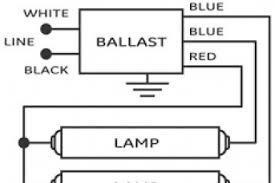 ge stepped dimming ballast wiring diagram ge wiring diagrams
