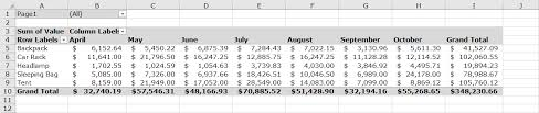 pivot tables for excel this is the ultimate guide new