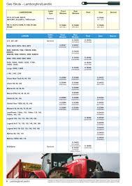 gas struts front cover page 8 sparex parts lists u0026 diagrams