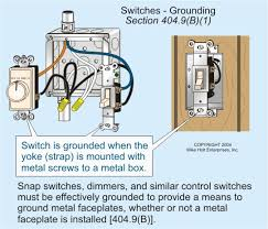 how to wire a countertop electrical outlet u2014 alert interior