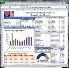 free excel sales dashboard templates ondy spreadsheet