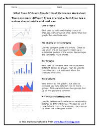 types of graphs worksheet free worksheets library download and