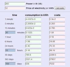 light bulb conversion to led bulb conversion to led
