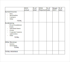 sample fundraising plan 10 documents in word pdf