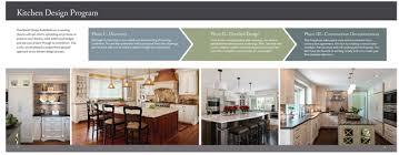 birmingham kitchen remodel kitchen design birmingham msdb
