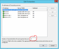Google Public Dns Server Traffic by Dns Resolution Really Slow On Win 2012 R2 With Forwarders