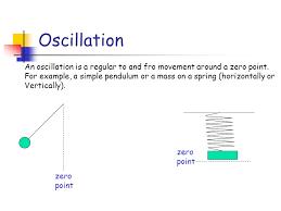 advanced higher physics unit 1 2 oscillation