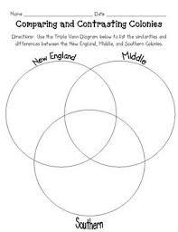 best 25 venn diagrams ideas on pinterest venn diagram r good