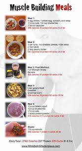 muscle building meal plan i think i might try some of these