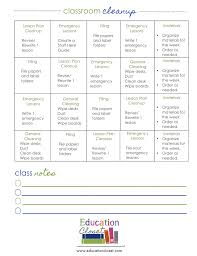 organization spring cleaning checklist education closet