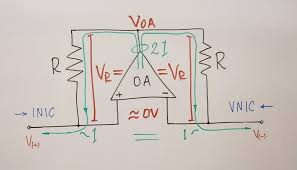 does the amplifier in negative feedback systems possess aug
