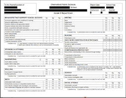 Blank Curriculum Map by Curriculum Office Standards Based Report Cards