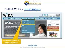 Widaus by Access For Ells 2 0 Suite Of Assessments Ppt Download