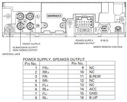 pioneer deh wiring diagram pioneer deh x1910ub wiring harness in