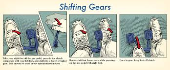 how to drive a stick shift the art of manliness