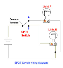 dual pole switch wiring diagram wiring diagram simonand