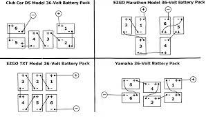 gas club car wiring diagram wiring diagram for club car starter