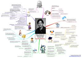 Mind Map Examples Blog About Infographics And Data Visualization Cool Infographics
