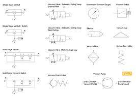 schematic diagram symbols pneumatic circuit and schematics diagram