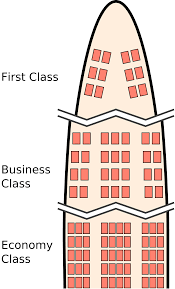 Air India Seat Map by Travel Class Wikipedia