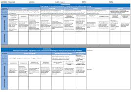 lesson plan template qld curriculum links japanese teaching ideas