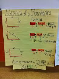 Area Of A Parallelogram Worksheet Ms Mchugh U0027s Corner Where Mathletes Come To Train Measurement