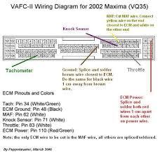 2002 maxima ecu wiring diagram 2002 wiring diagrams