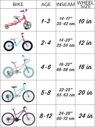 jeep bike kids 25 unique bicycle for kids ideas on pinterest diy yard storage