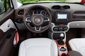 jeep renegade 2014 interior new jeep renegade 2014 pictures auto express