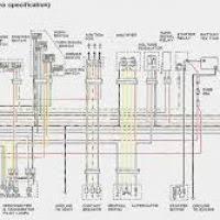 kawasaki brutus wiring diagram yondo tech