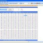 Hotel Inventory Spreadsheet by Hotel Linen Inventory Spreadsheet Haisume