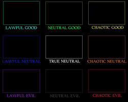 True Life Meme Generator - blank alignment chart template by dogpersonthing alignment charts