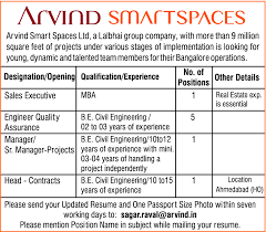 Smt Operator Resume Jobs In Ahmedabad Ahmedabad Jobs Jobs In India Timesascent Com