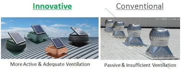 dc brush motor 24 volt solar powered attic fan or industrial