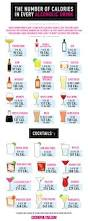 best 25 cosmopolitan drink ideas on pinterest cosmopolitan