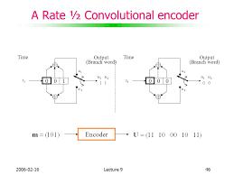 Trellis Encoder Ec 723 Satellite Communication Systems Ppt Download
