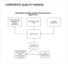 sample quality manual template instruction manual example sample
