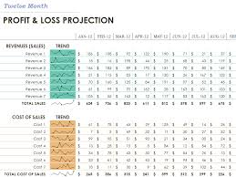 Project Profit And Loss Template Excel Profit And Loss Sheet Template Accounting Templates