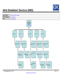 work breakdown structure template work breakdown structure table