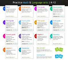 ixl math and language arts review weiser academy