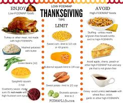 check out my low fodmap thanksgiving guide and tips