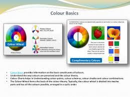 colour paints