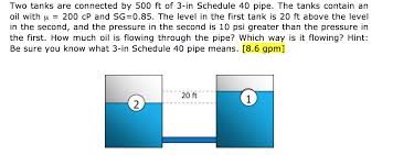 fluid mechanics help please two tanks are connect chegg com