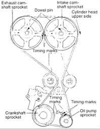 2001 hyundai accent timing marks timing belt timing marks 2001 hyundai g300 fixya