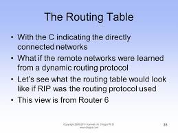 what is routing table the routing table last update copyright kenneth m chipps ph d