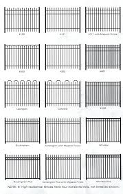Decorative Iron Railing Panels Rot Iron Fence U2013 Brandonemrich Com
