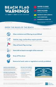 beach safety visit south walton