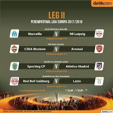 detiksport jadwal sepakbola indonesia liga europa pekan ini