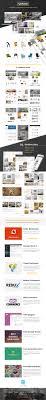 Furniture Theme Sofani Furniture Store Woocommerce Wordpress Theme By Yolotheme